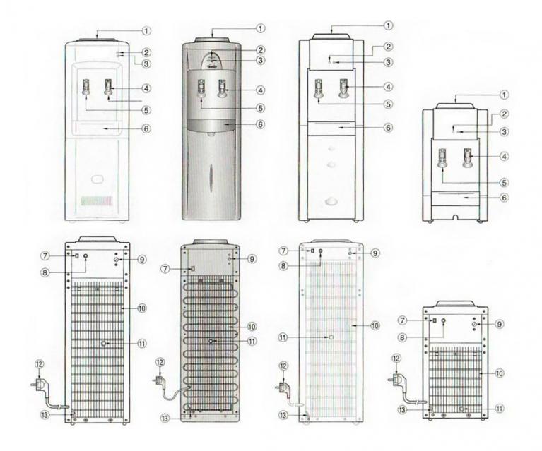 Устройство кулера для воды схема фото 524